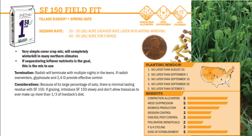 SF 150 Field Fit